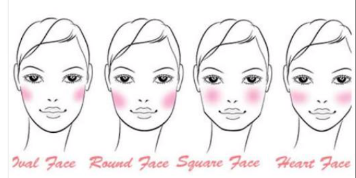 How-to-apply-blush-on-step-by-step-tutorial (1)