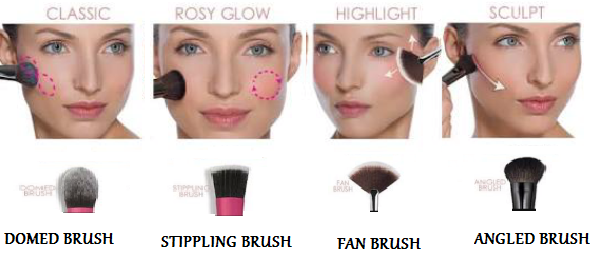 How-to-apply-blush-on-step-by-step-tutorial (2)