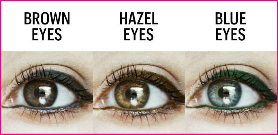 Makeup for different eye colors