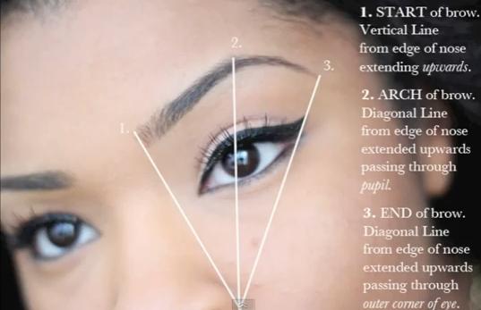 eyebrow shaping tutorial